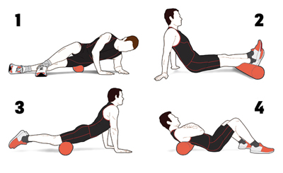 Self Massage with a foam roll